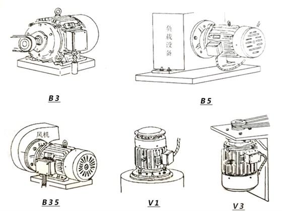 除磷电机 Y112M-4-4KW 1440r/Mmin